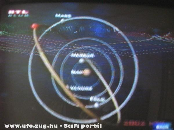 2002-esNT7es Kisbolygó. A kis piros gömb.