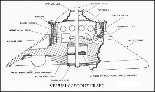 Venusian Scout Craft