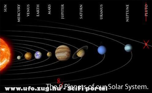 Pluto nélkül