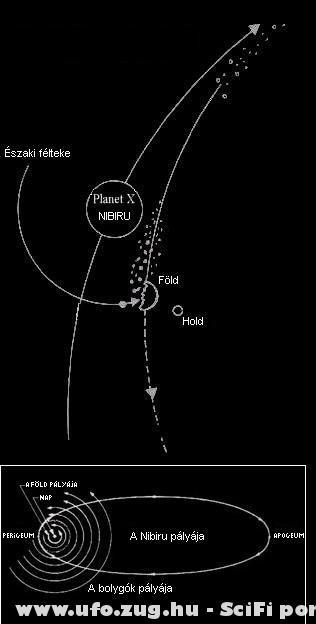 A nibiru ütközik a földdel